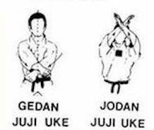 Juji Uke