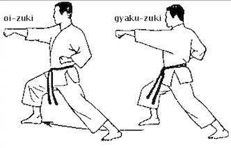 Zuki & Gyaku Zuki